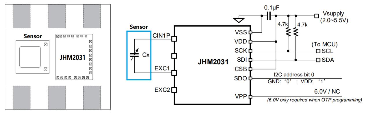 传感器 信号调理芯片 集成电路设计 芯片