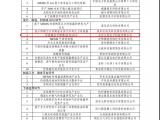 """久好电子入选2019工信部""""一条龙""""示范企业及项目"""