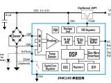 JHM110X系列-高精度低成本压力变送器方案介绍