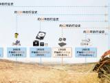 芯片江湖的丛林法则
